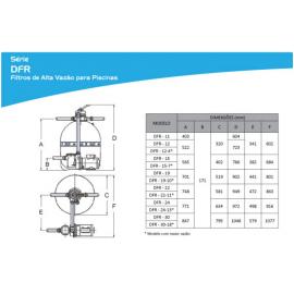 Filtro para Piscina Dancor DFR-15